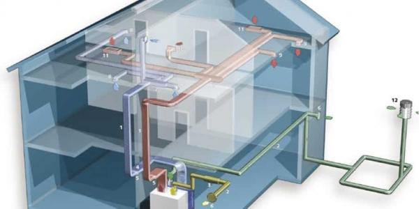 schema ventilazione meccanica controllata